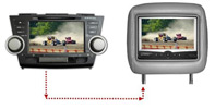 AV7550 Made-For-Navi Slave Screen System
